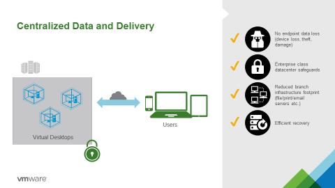 VDI_centralized_data_delivery
