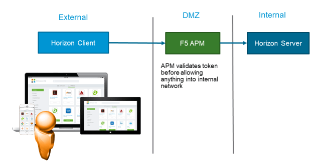 VMware-Identity-Manager-3-2-3