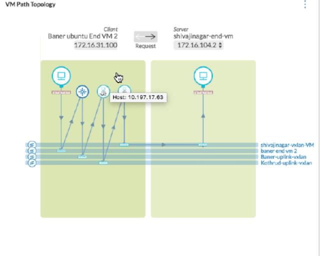 NAT VM Path Topology