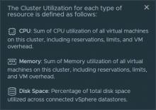 Cluster Utilization Info
