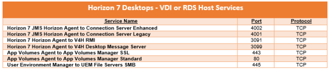 NSX_manager_VDI_RDS_Host_Services