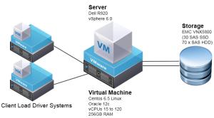 vSphere 60 Archives  VMware VROOM! Blog  VMware Blogs