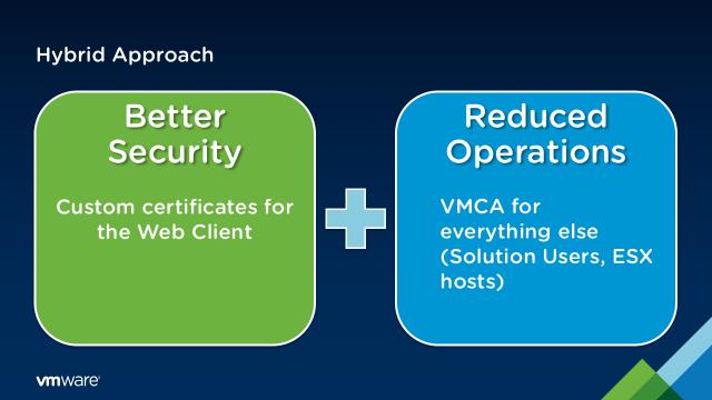 Hybrid VMCA