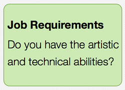 Job requirements from Voices.com audition flowchart