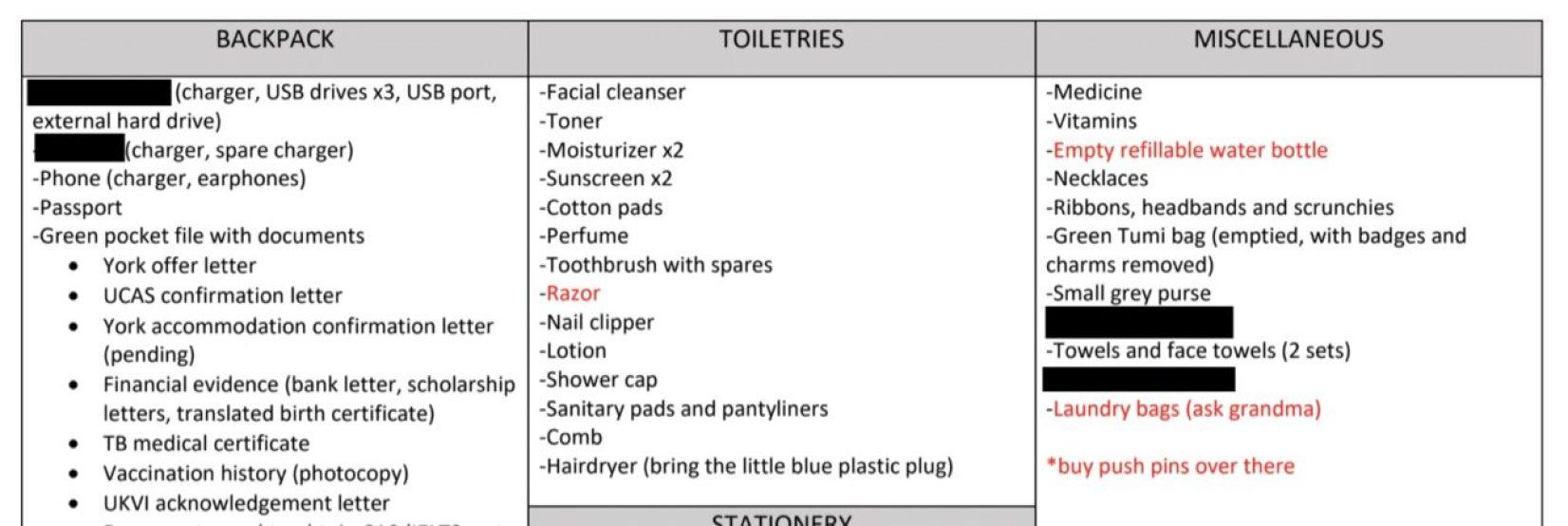 A print screen insert of a packing list