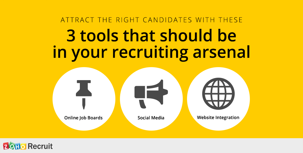 attract the right candidates with these essential online tools
