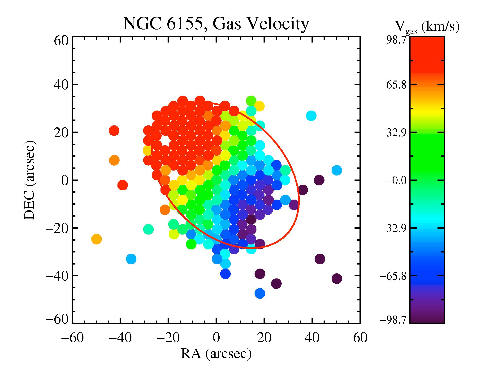 VIRUS-P velocity map