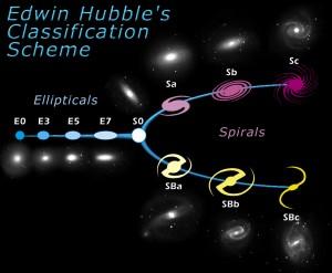 HubbleTuningFork