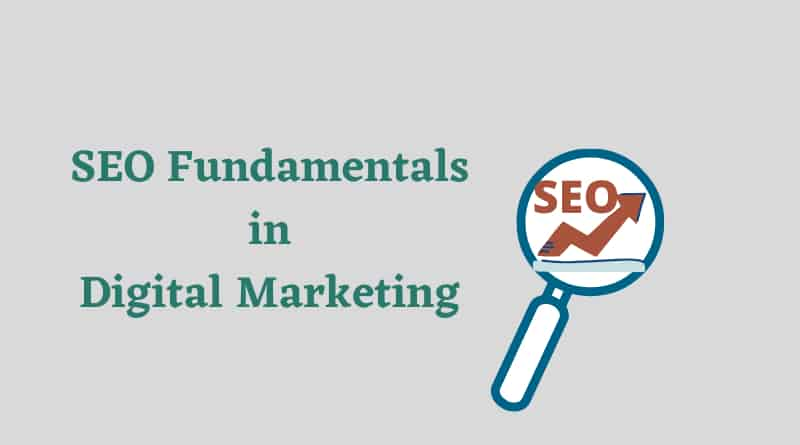 Search Engine Optimization Fundamentals