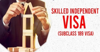 What is a skilled independent work visa (subclass 189)