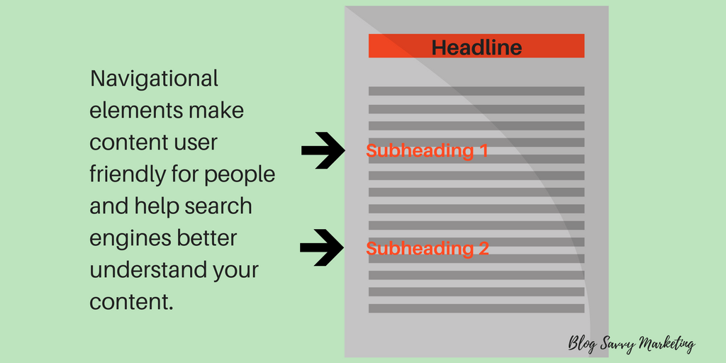 SEO optimize with subheadings