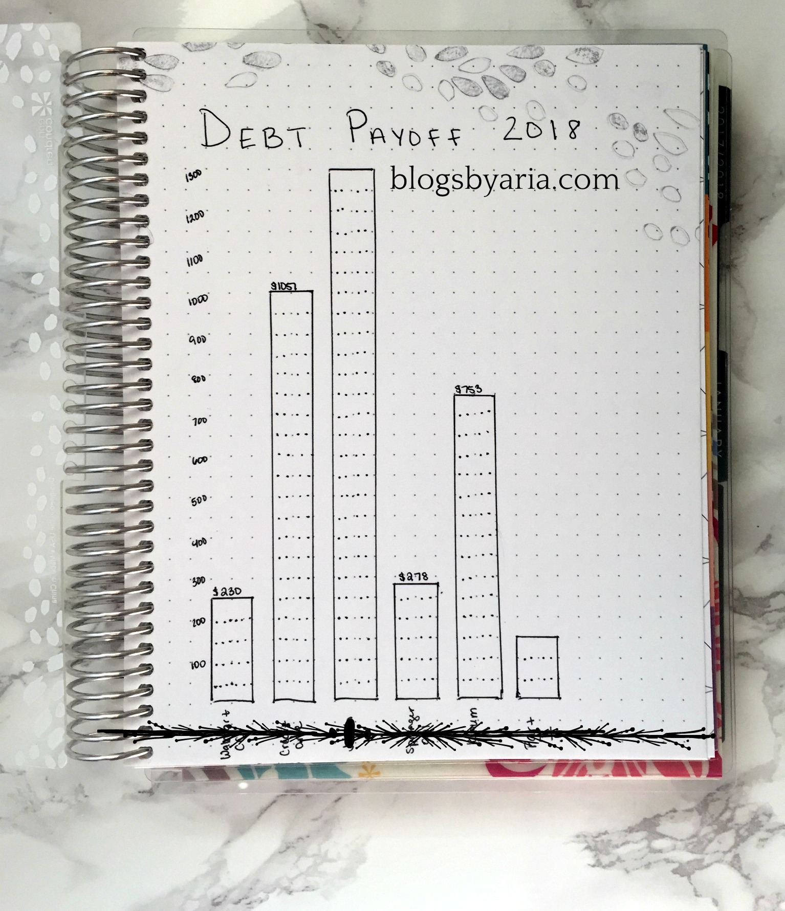 Debt Payoff Tracker - Prepping Your Planner for the New Year