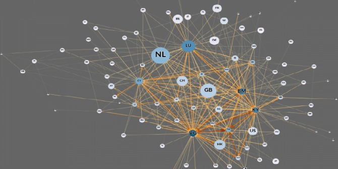 Network Analysis Shows Offshore Finance As A Complex