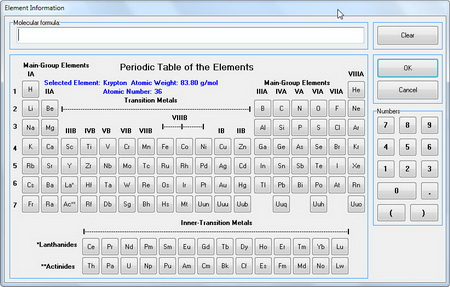 Periodic table formula calculator periodic diagrams science program to calculate molecular weight and chemical formulas blogs pc periodic table introduction urtaz Images