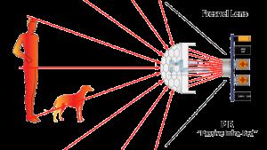 detecteur infrarouge blogtechniciens.com capteur PIR