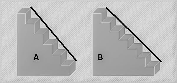 Tangga contoh penggunaan rumus gradien