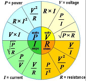 rumus arus listrik