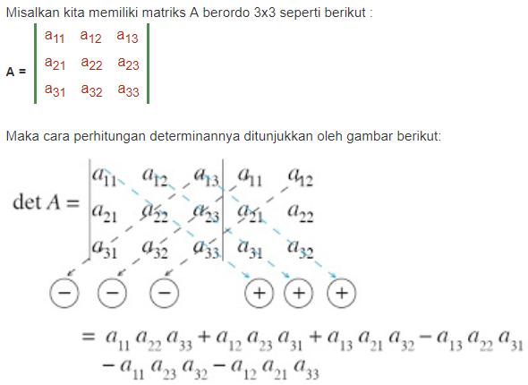 invers matriks ordo 3x3