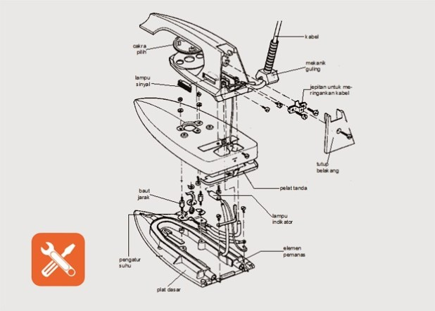 konstruksi setrika listrik otomatis