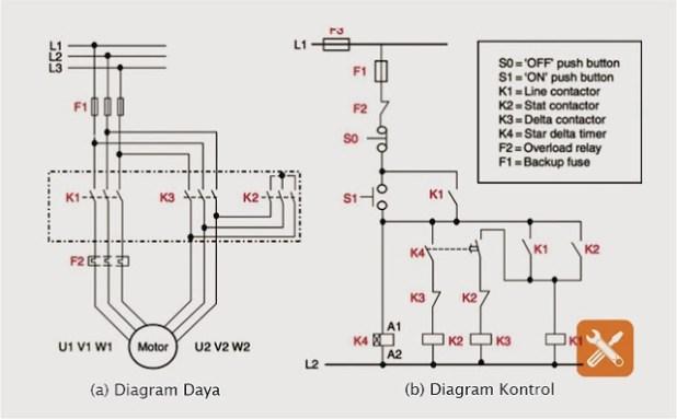 Rangkaian Pengasutan (Starting) Bintang Segitiga (Star Delta) Motor Induksi 3 Fasa