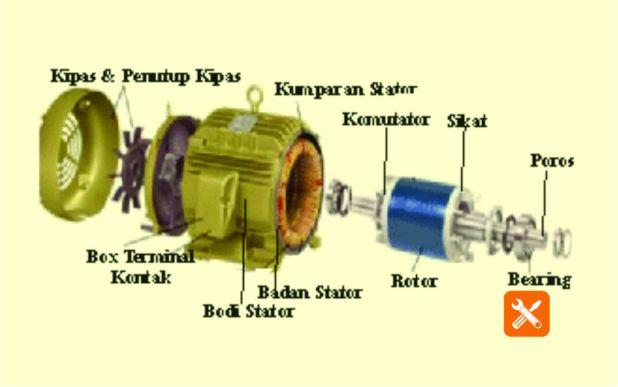bagian-bagian motor listrik
