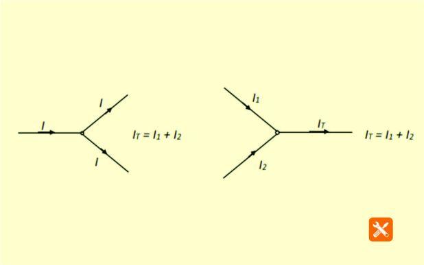 kirchhoff arus 2