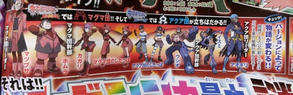 Team Aqua y Team Magma CoroCoro