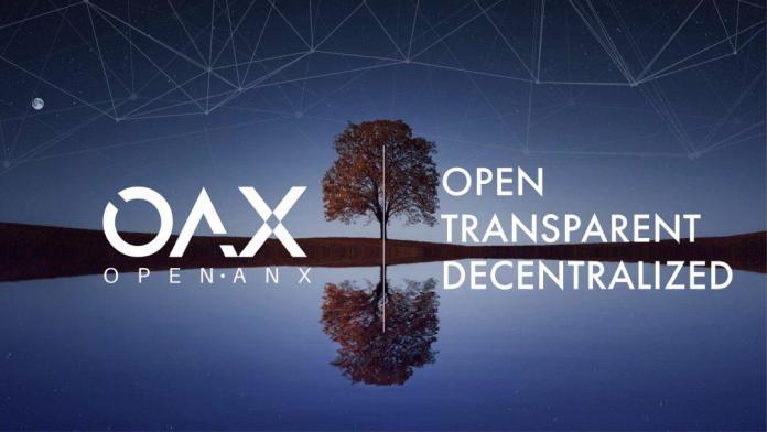 OpenAnx là gì?