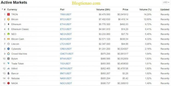 bitforex-market