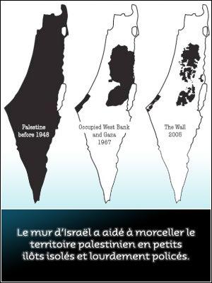 territoire_palestinien_morcelle