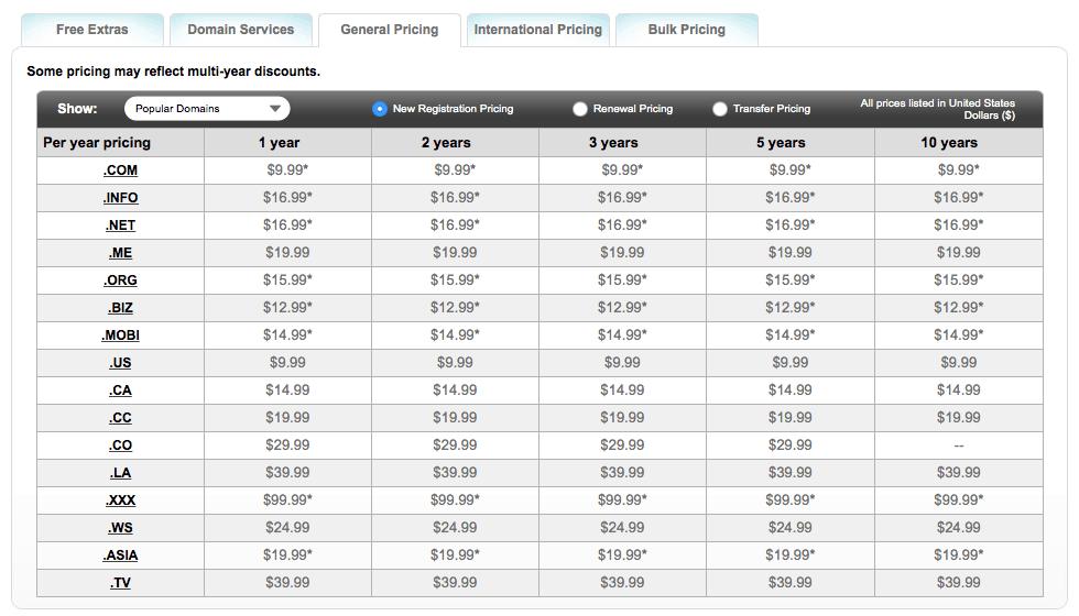 table-des-prix-pour-les-noms-de-domaines-chez-mbnx