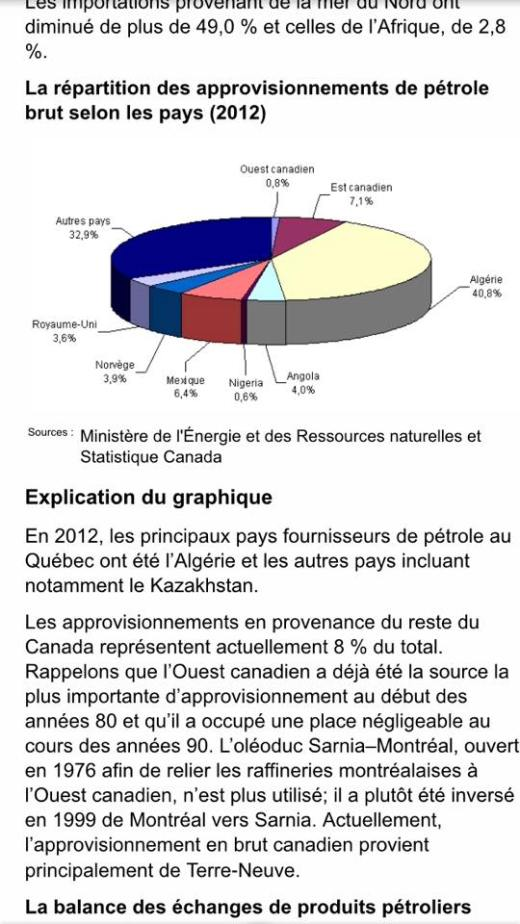 repartition-des-approvisionnements-de-petrole-au-quebec
