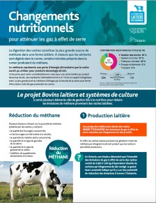 Nutrition_fre