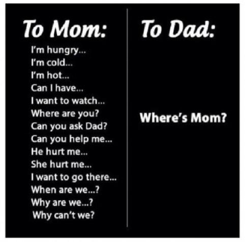 ce face mama
