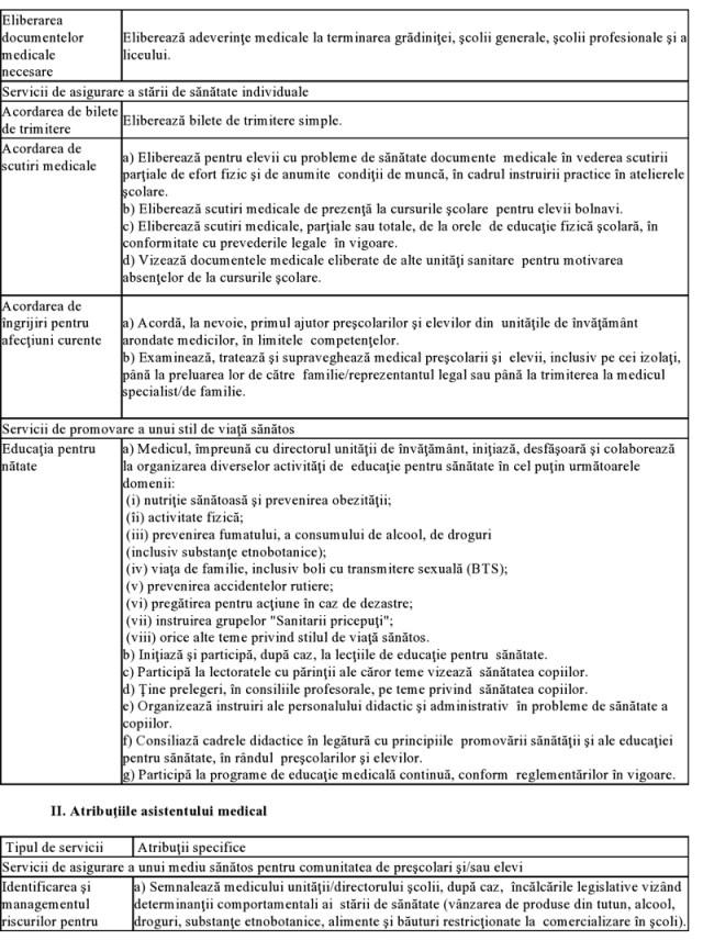 Atribuţiile-medicului-şcolar aviz-epidemiologic