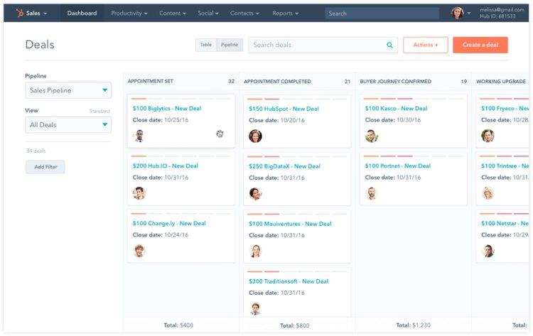 HubSpot Sales Hub Interface