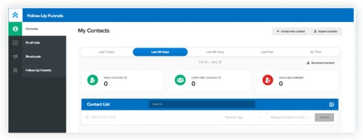 Click funnels CRM contact dashboard