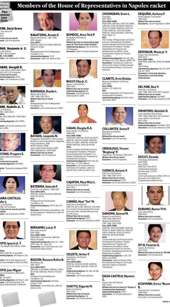 congress-list-1-0519