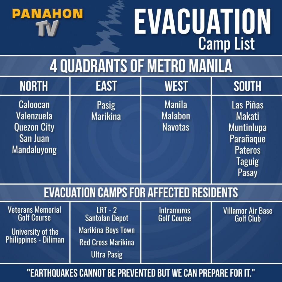 earthquake evacuation centers manila