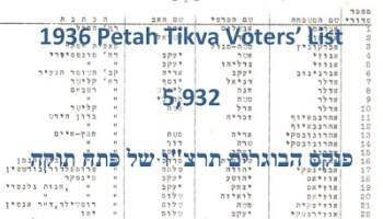 1,000,000 database records passed at IGRA | B&F: Jewish