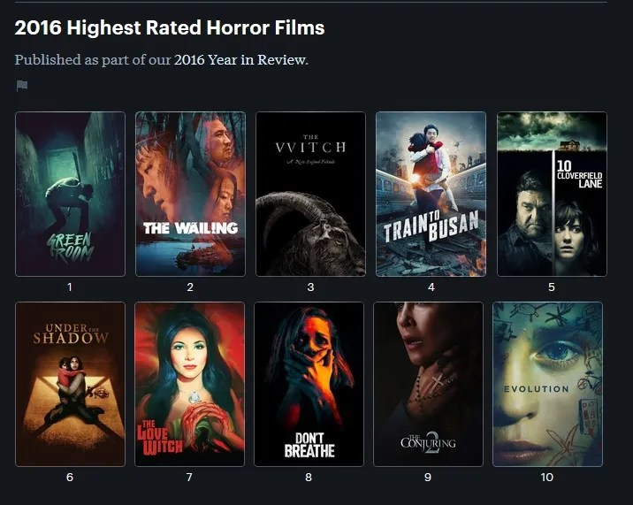 letterboxd-horror