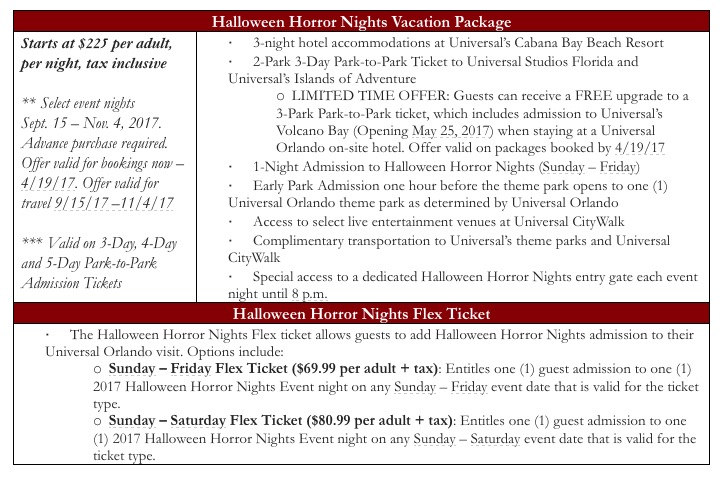 Universal Orlando Announces Halloween Horror Nights 27! - Bloody ...