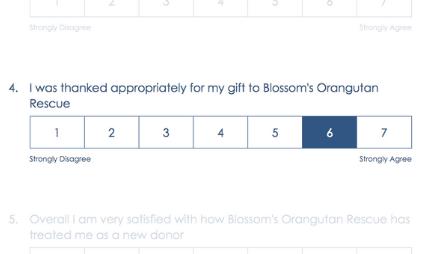 Elegant Survey Design