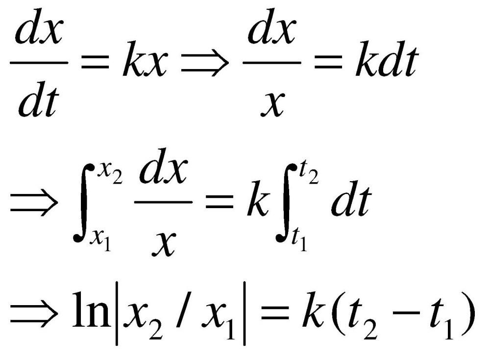 Podemos usar dy/dx como uma fração? (5/6)