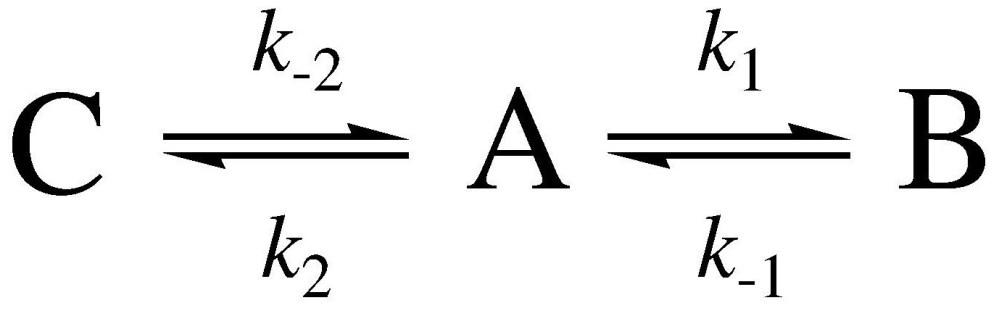 Produtos cinéticos e termodinâmicos - Parte 3 (1/6)