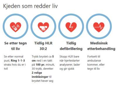 Hjertestarterregisteret 113.no