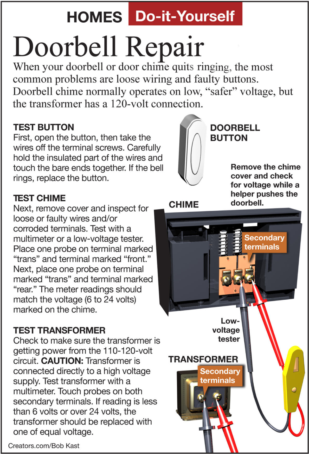 24 Volt Doorbell Transformer Wiring Diagram - Wiring Diagram  Volt Transformer Wiring Diagram on 277 volt wiring diagram, electrical transformer diagram, circuit diagram, 440 volt wiring diagram, 480 to 208 transformer diagram, step down transformer diagram, step up transformer diagram, current transformer connection diagram, neutral grounding resistor wiring diagram, 480 volt 3 phase service, distribution transformer diagram, 480 to 120 transformer diagram, catv system diagram, 240v transformer diagram, 3 phase transformer connection diagram, xlerator hand dryer wiring diagram, 240 volt wiring diagram, 24 volt battery charger wiring diagram, flyback transformer diagram, 120 208 transformer diagram,