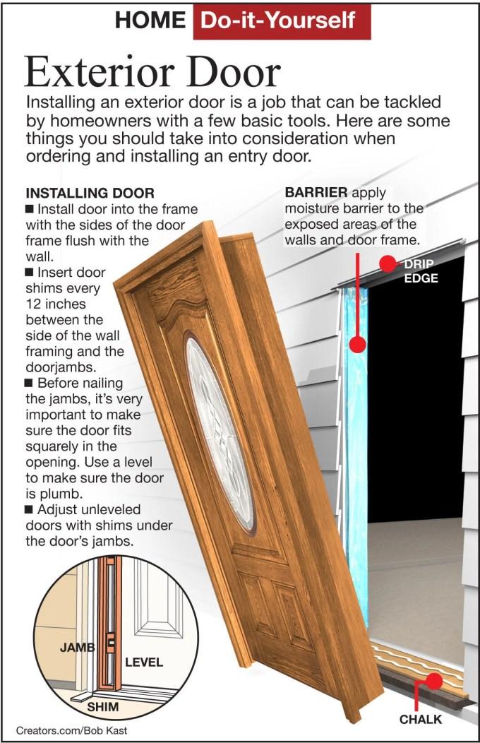 Install New Entry Door Frame Frameviewjdi