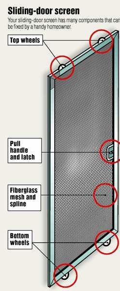 fix the sliding screen door lifestyle