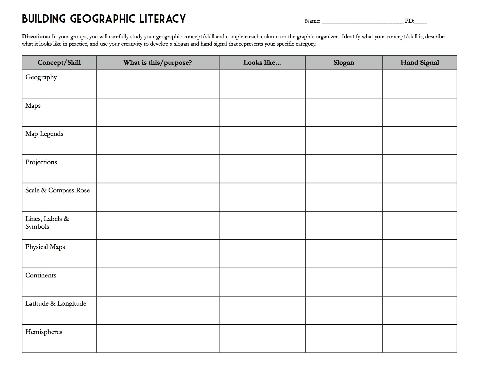 Geography Worksheet New 683 Geography Worksheets Year 8
